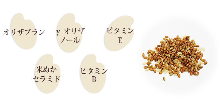 自社農場産・無農薬古代米の米ぬか