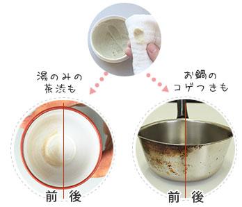 茶渋、お鍋の焦げ付き、頑固な汚れ
