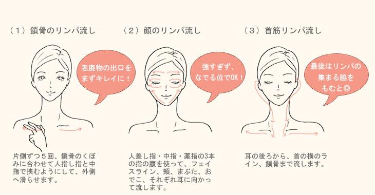 顔マッサージ