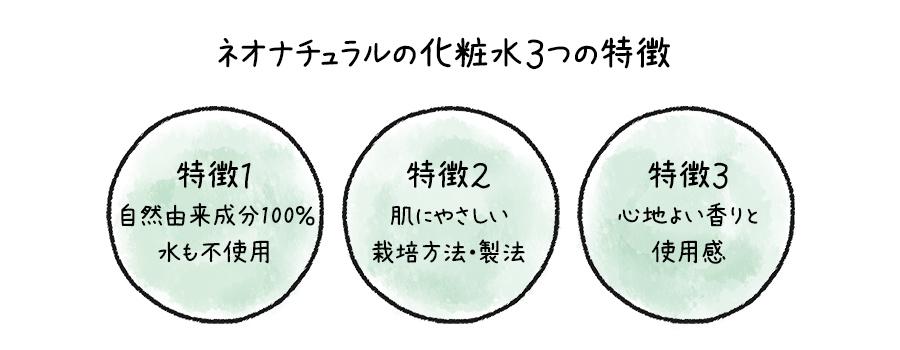 ネオナチュラルの化粧水3つの特徴